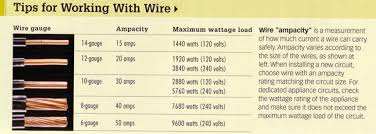 growroom electricity and wiring growroom designs equipment wiring size amperage voltage chart