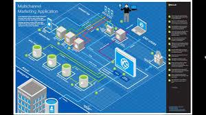 Architecture blueprints Architecture Design Architecture Blueprints Multichannel Marketing Microsoft Architecture Channel Yellowmediaincinfo Architecture Blueprints Multichannel Marketing Microsoft