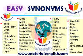 Design Synonym Synonym Words Easy Materials For Learning English