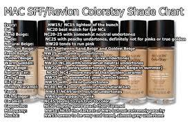 Mac Studio Fix Fluid Shades Compared To Revlon Colorstay
