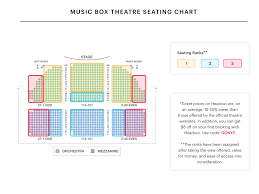 Music Box Theatre Seating Chart Best Seats Pro Tips And