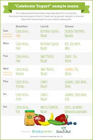 Solid Foods Meal Plans Save Time Baby Meal Plan Baby