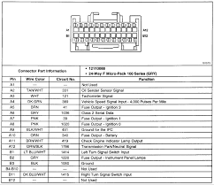 1999 s10 pcm wiring diagram need wiring help blazer forum chevy blazer forums
