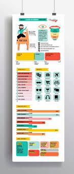 Infographic Resume Design Inspiration Cv Design Pinterest