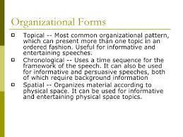 Spatial Organizational Pattern Mesmerizing Extemporaneous Speeches