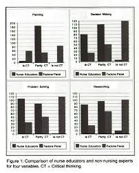 Educational Psychology Interactive Critical thinking SlideShare Lateral  Thinking and Thinking Hats SlideShare
