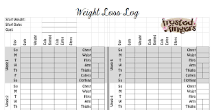 Inches Lost Chart Weight Loss Log Frosted Fingers