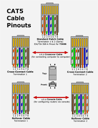 rj45 pinout wiring diagrams for cat5e or cat6 cable cat 6 diagram cat6 pinout at Cat 6 Wiring Diagram