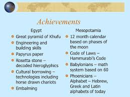 Compare And Contrast Mesopotamia And Egypt Compare Contrast Ancient Civilizations Climate Geography Egypt River