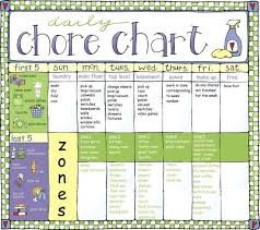 Zone Cleaning Chart For Kids Pin By Diane Uhri On Homeheadquarters Household Chores