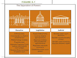 Learning Target Identify Actions In Checks And Balances L