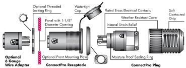 marinco 12vcp, connectpro trolling motor plug & socket the marinco 2018br instructions at Marinco Trolling Motor Plug Wiring Diagram