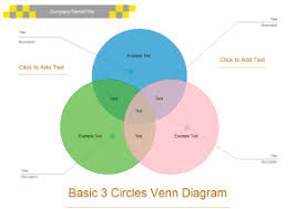 Compare And Contrast Venn Diagram 3 Circles Free Venn Diagram Templates For Word Powerpoint Pdf