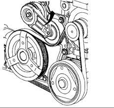 2002 saturn vue v6 3 0l l4 2 2l serpentine belt diagram 2002 saturn vue l4 2 2l serpentine belt
