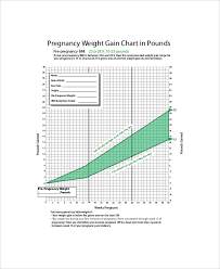 Pregnancy Weight Chart 4 Sample Baby Weight Charts During Pregnancy Free Sample