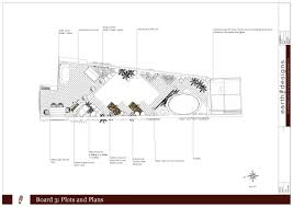 Small Picture Garden layouts What suits my plot Earth Designs Garden Design