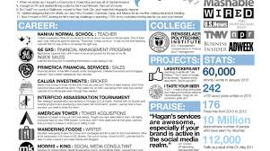 Cute Resume Writting Tags Cv Resume Writing Services Resume
