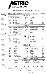 Grover Beach Tide Chart Si To English Conversion Table Pismo Beach Tide Table In 2020