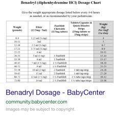 Benadryl Dosing Babycenter