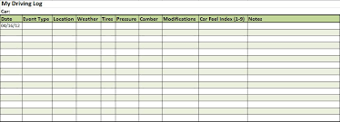 driving log template driving log sheet for drivers ed colorado tretontricks