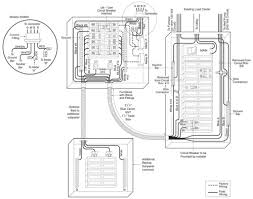 electrical backup power gentrans wiring details