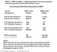obda to obd distributor wiring diagram honda tech