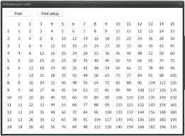 Multiplication Chart 1 Through 50 Multiplying Chart Kookenzo Com