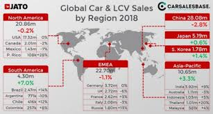 Car Sales Chart March 2018 Global Car Sales Analysis 2018 Carsalesbase Com