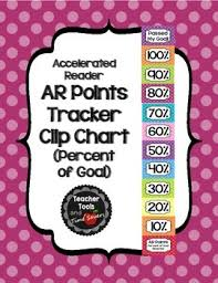 Accelerated Reader Ar Points Percent Of Ar Goal Clip