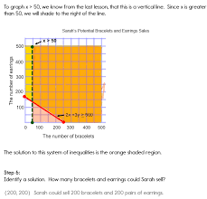 inequality word prob sys4 png