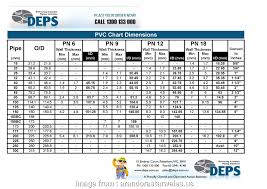 Electrical Conduit Sizing Chart Electrical Wire Size Chart Australia Professional Electrical