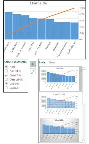 excel graph excel 2016 charts how to use the new pareto histogram and