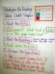 Anchor Charts Fascinating Graphs Anchor Chart By Shannon R School Aides Pinterest Anchor