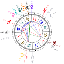 Zendaya Birth Chart Astrology And Natal Chart Of Conway Twitty Born On 1933 09 01