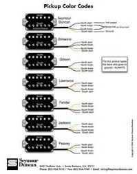 wiring diagram humbucker wiring image wiring diagram dimarzio paf joe wiring diagram images on wiring diagram humbucker