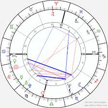 Lisa Kudrow Birth Chart Horoscope Date Of Birth Astro