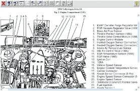 1999 jetta engine diagram wiring diagrams best 2000 jetta 2 0 engine diagram wiring diagram library 1999 jetta engine diagram 1999 jetta engine diagram