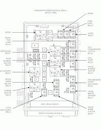 2008 dodge charger radio wiring diagram wiring diagram dodge charger diagram image about wiring