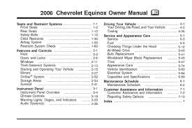 05 cobalt fuse box diagram 05 image wiring diagram showing post media for 2012 equinox dashboard symbols on 05 cobalt fuse box diagram