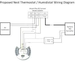 coleman electric furnace salak info full size of furnace power wiring electrical diagram electric schematic nest wire data schema o coleman