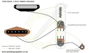 standard telecaster wiring diagram wiring diagram and schematic three cool alternate wiring schemes for telecaster seymour duncan