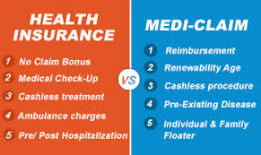 There are various types of health insurance like individual health care policy, family health plan, senior citizen health while looking for health insurance, people often search for the best family health insurance policies. Comparison Health Insurance Mediclaim Policy Policyx