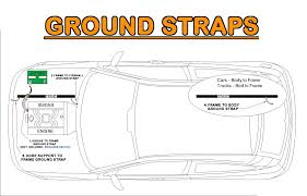 wire harness installation instructions Painless Ls Wiring Diagram For Dual Fans Stand Fan Wiring Diagram