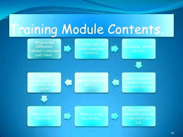 Call Center Training Plan Template Module Contents Manual Centre