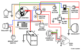 panhead ignition switch wiring diagram wiring diagram schematics harley wiring diagram harley wiring diagrams for automotive
