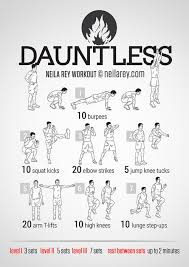 Dauntless Weakness Chart Divergent Exercises Health Fit Dauntless Neila Rey