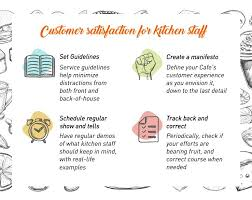 Define Customer Service Customer Service Starts With The Kitchen Staff Unilever