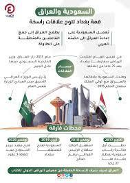 """السعودية والعراق.. محطات فارقة تتوجها """"قمة بغداد"""""""