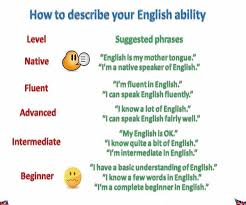 Describe Your How Describe Your English Ability English Learn Site