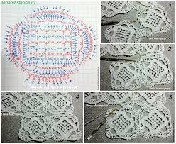 Crochet Tablecloth Pattern Beauteous Ergahandmade Crochet Tablecloth Diagram Pattern Step By Step